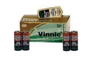 Компания Vinnic