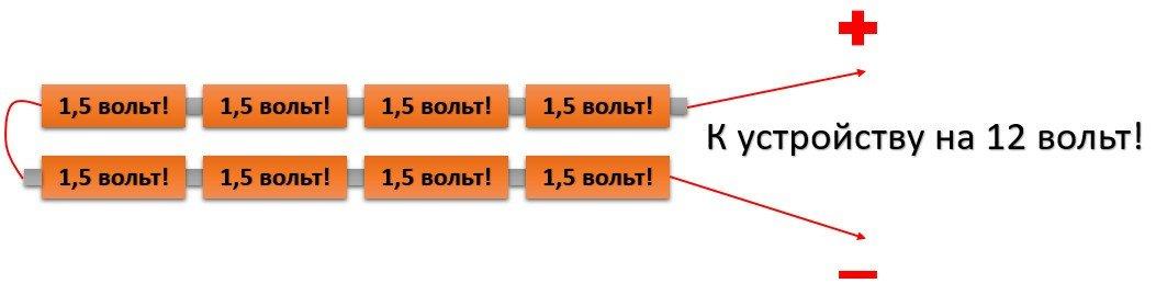 Соединение пальчиковых и мизинчиковых элементов