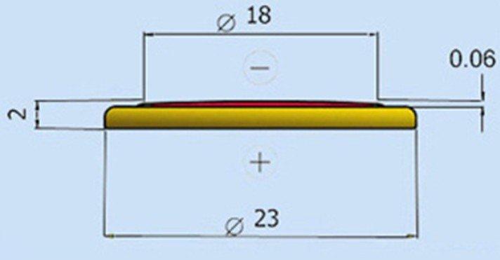 чертеж параметров