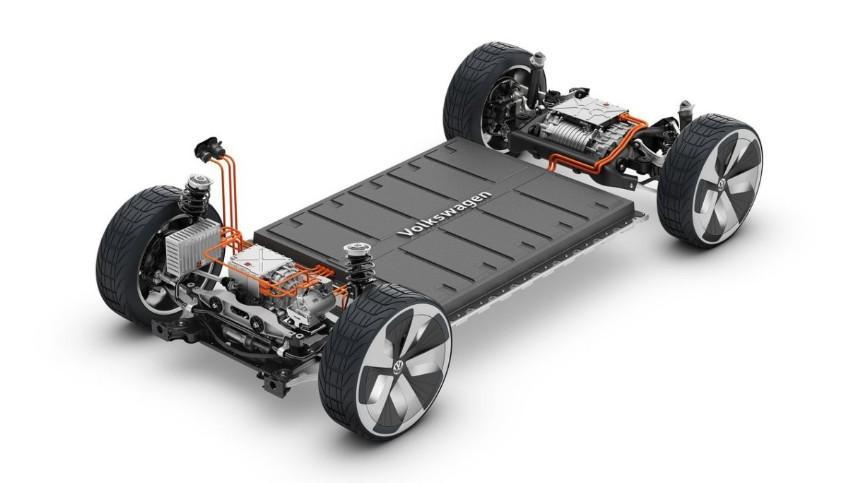 батареи для электромобилей