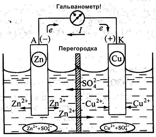 Якоби гальванический элемент