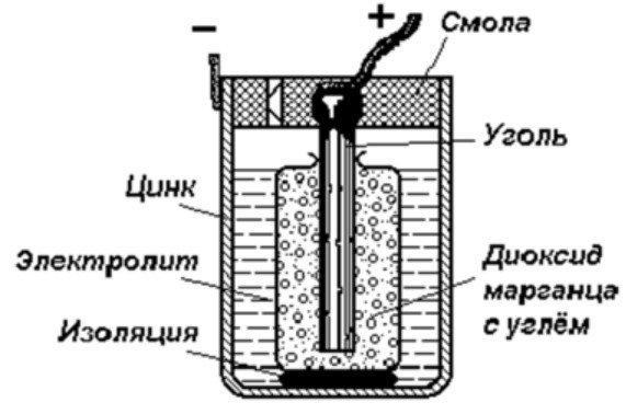 схема гальванического элемента питания